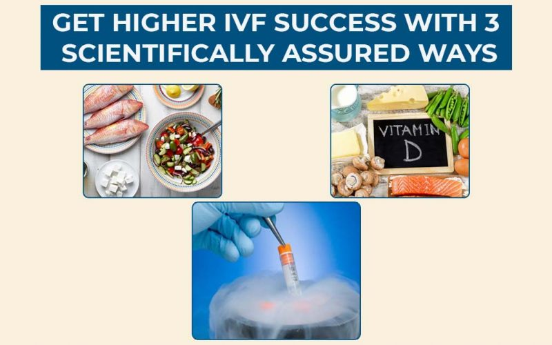 Get Higher IVF Success With 3 Scientifically Assured Ways